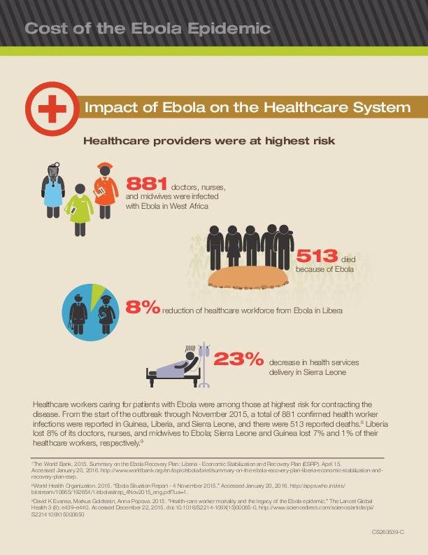 28.CDC.impact-ebola-healthcare.infographic.pdf