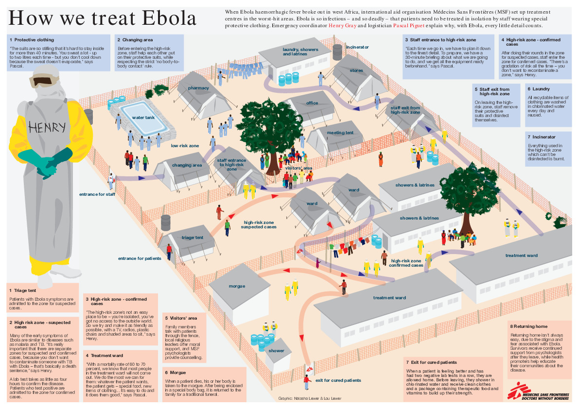 2.Ebola graphic updated 2015 hi res.MSF.pdf